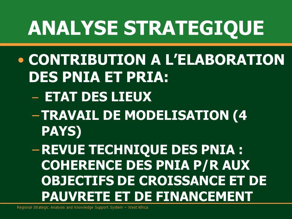 Regional Strategic Analysis and Knowledge Support System – West Africa ANALYSE STRATEGIQUE CONTRIBUTION A L'ELABORATION DES PNIA ET PRIA: – ETAT DES LIEUX –TRAVAIL DE MODELISATION (4 PAYS) –REVUE TECHNIQUE DES PNIA : COHERENCE DES PNIA P/R AUX OBJECTIFS DE CROISSANCE ET DE PAUVRETE ET DE FINANCEMENT