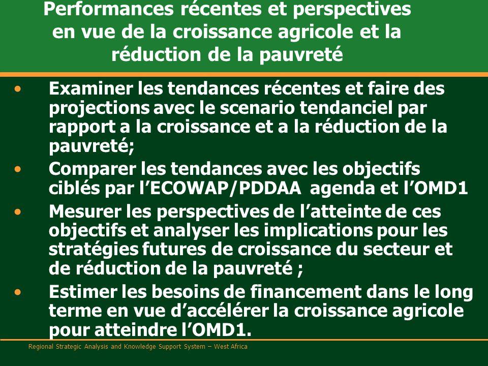 Regional Strategic Analysis and Knowledge Support System – West Africa Taux de réduction de la pauvreté requis pour atteindre l'OMD1 en 2015 en comparaison avec les tendances actuelles ANALYSE STRATEGIQUE SUIVI DE L'OMD1