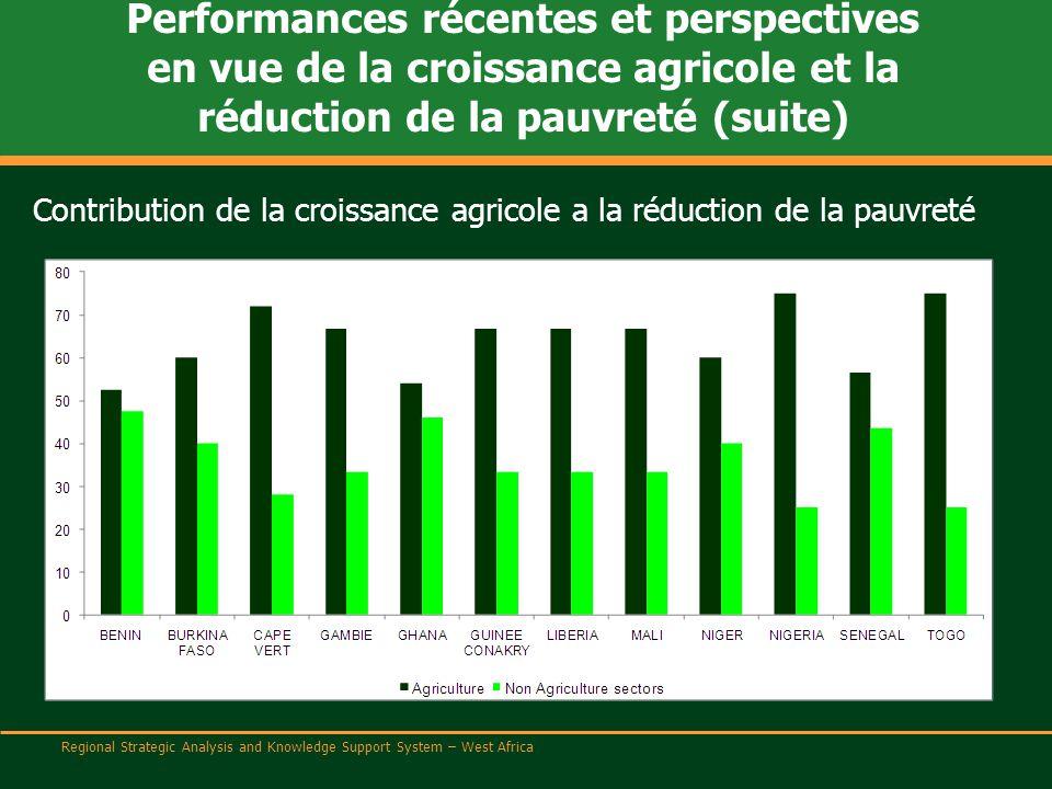 Regional Strategic Analysis and Knowledge Support System – West Africa Performances récentes et perspectives en vue de la croissance agricole et la réduction de la pauvreté (suite) Contribution de la croissance agricole a la réduction de la pauvreté