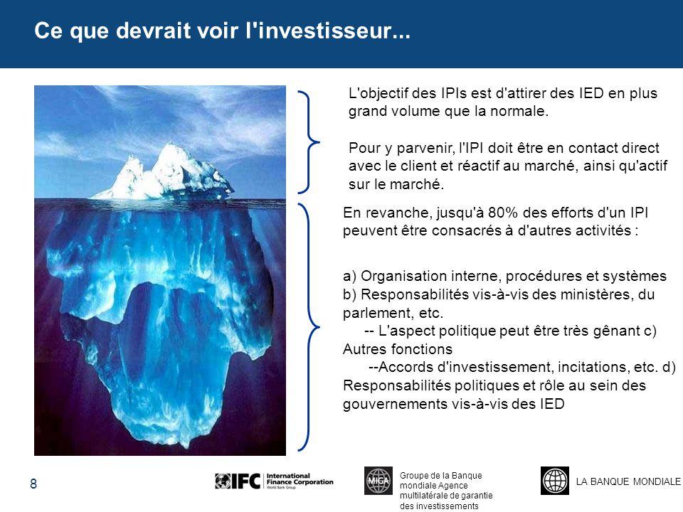 LA BANQUE MONDIALE Groupe de la Banque mondiale Agence multilatérale de garantie des investissements 8 Ce que devrait voir l investisseur...