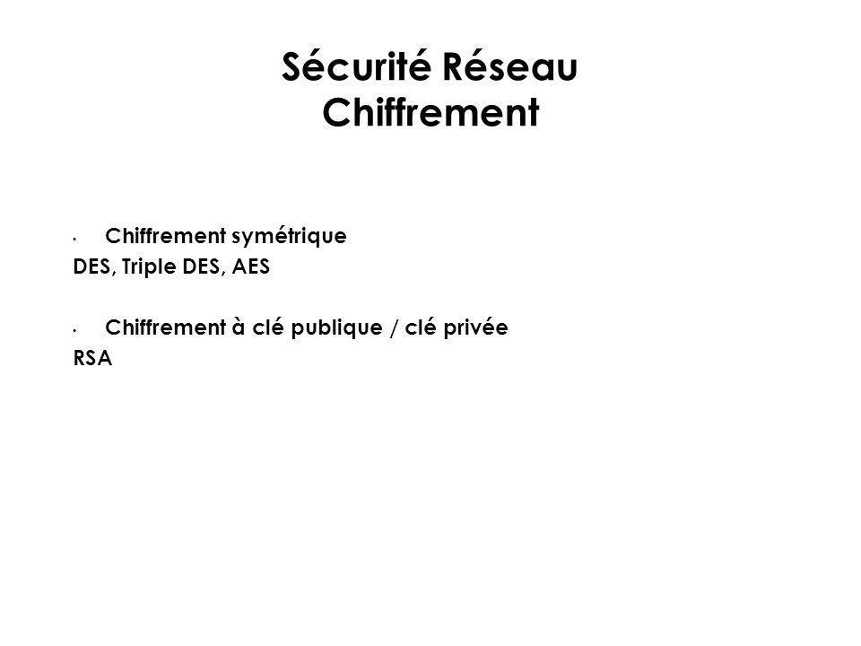 Sécurité Réseau Chiffrement Chiffrement symétrique DES, Triple DES, AES Chiffrement à clé publique / clé privée RSA
