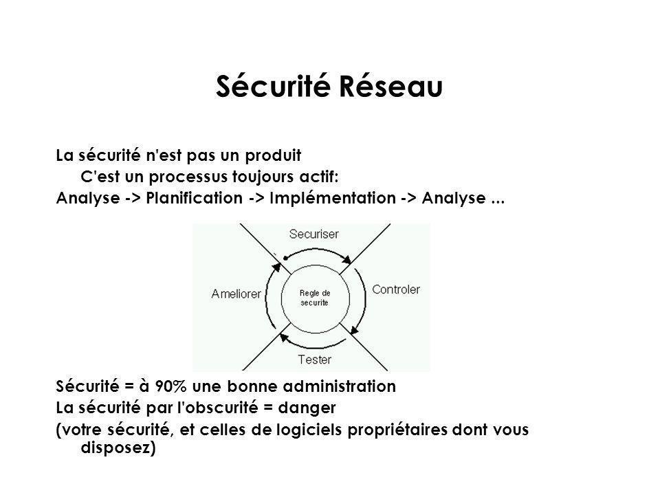La sécurité n'est pas un produit C'est un processus toujours actif: Analyse -> Planification -> Implémentation -> Analyse... Sécurité = à 90% une bonn