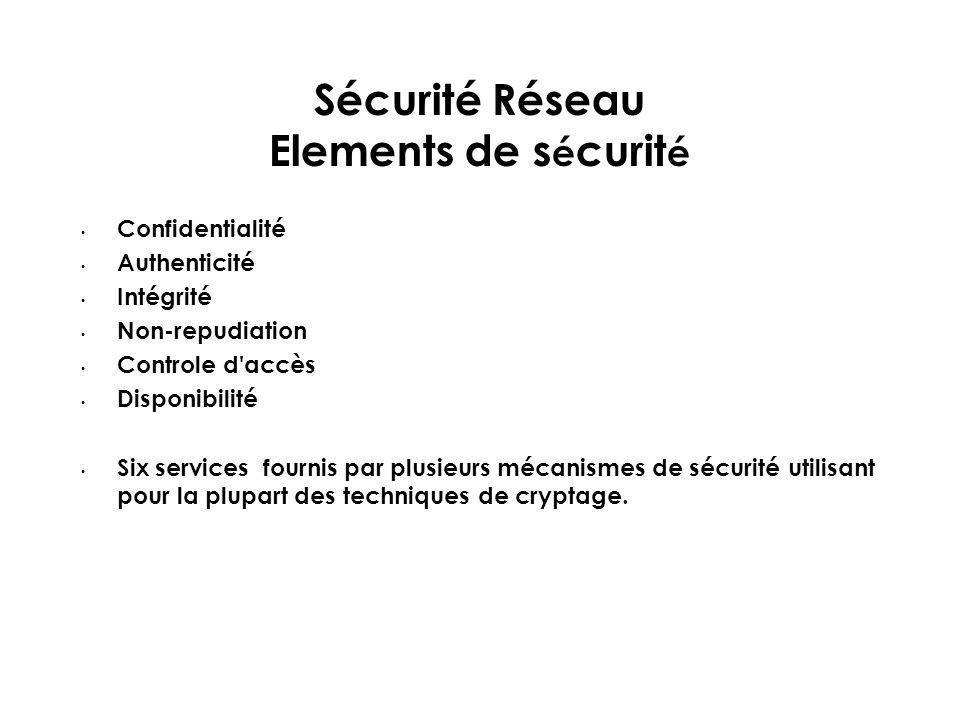 Sécurité Réseau Elements de s é curit é Confidentialité Authenticité Intégrité Non-repudiation Controle d'accès Disponibilité Six services fournis par