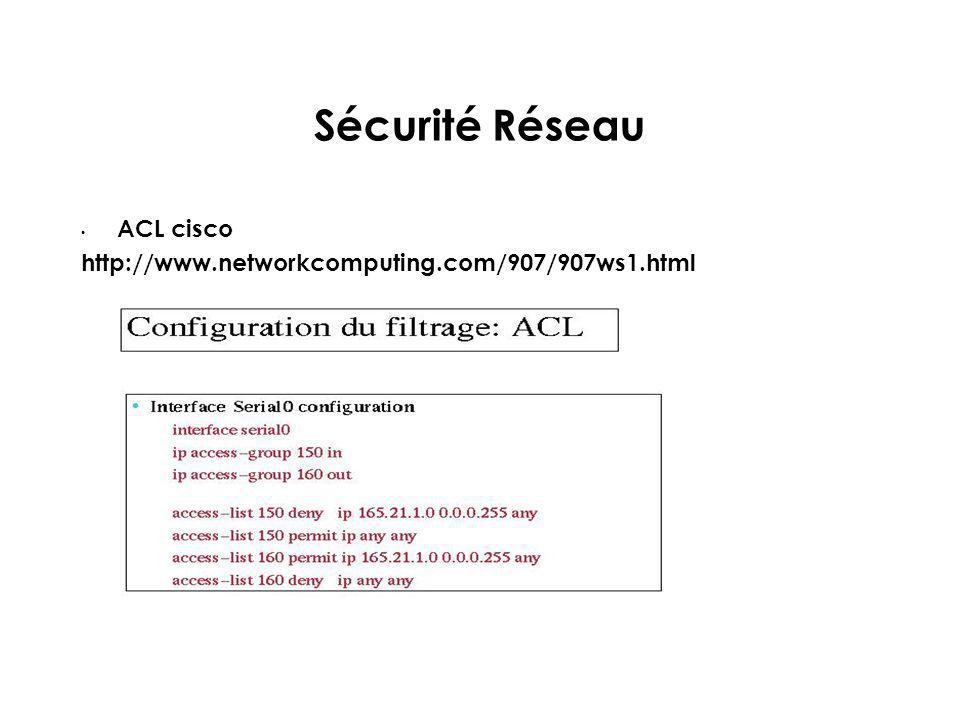Sécurité Réseau ACL cisco http://www.networkcomputing.com/907/907ws1.html