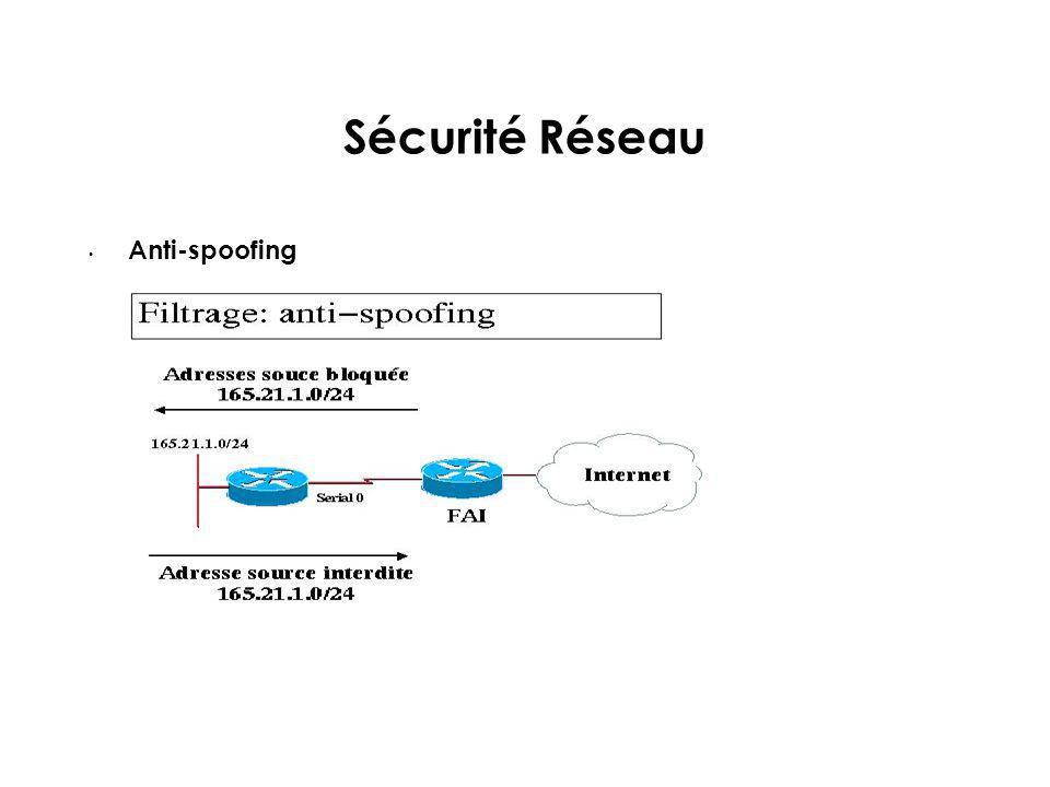 Sécurité Réseau Anti-spoofing
