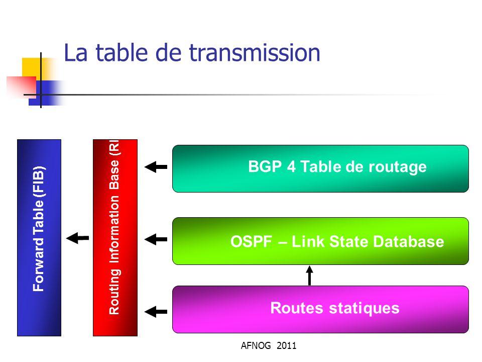 AFNOG 2011 La table de transmission BGP 4 Table de routage OSPF – Link State Database Routes statiques Routing Information Base (RIB) Forward Table (