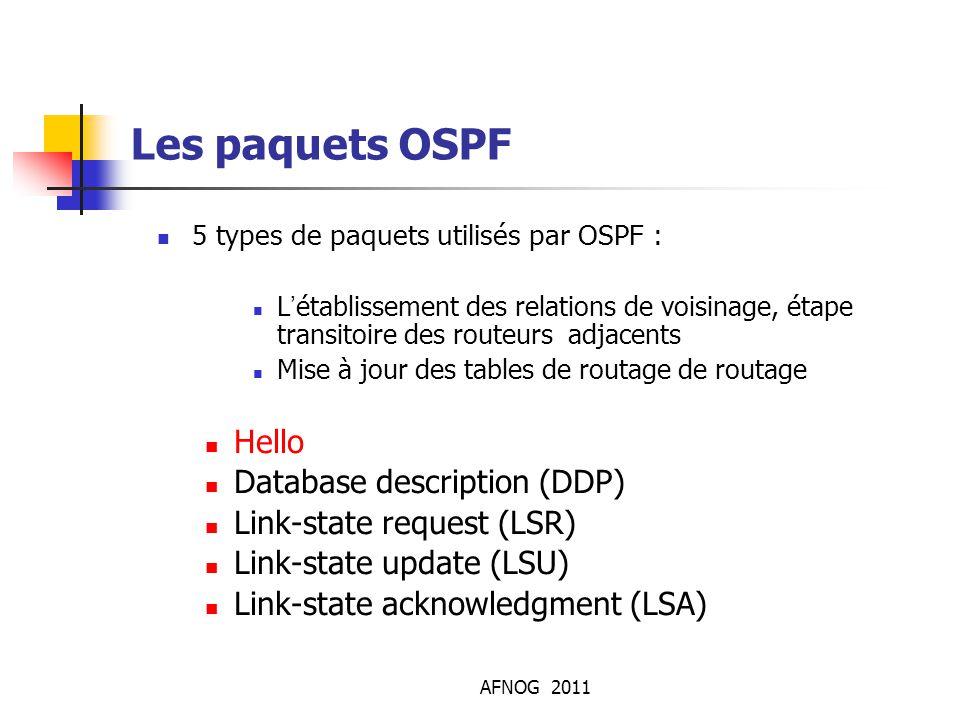 AFNOG 2011 Les paquets OSPF 5 types de paquets utilisés par OSPF : L'établissement des relations de voisinage, étape transitoire des routeurs adjacent