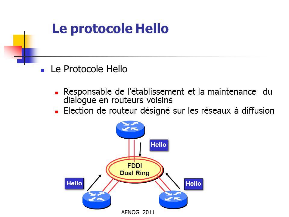 AFNOG 2011 Le protocole Hello Le Protocole Hello Responsable de l'établissement et la maintenance du dialogue en routeurs voisins Election de routeur