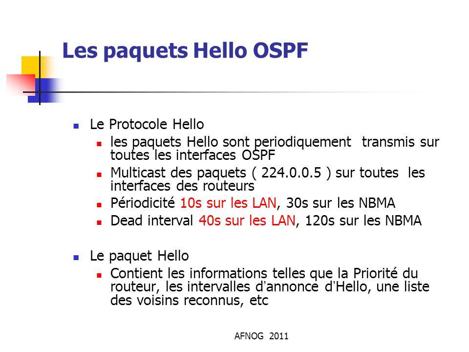 AFNOG 2011 Les paquets Hello OSPF Le Protocole Hello les paquets Hello sont periodiquement transmis sur toutes les interfaces OSPF Multicast des paque