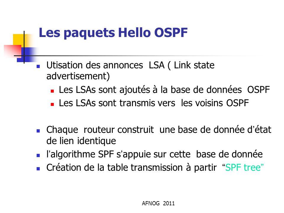 AFNOG 2011 Les paquets Hello OSPF Utisation des annonces LSA ( Link state advertisement) Les LSAs sont ajoutés à la base de données OSPF Les LSAs son