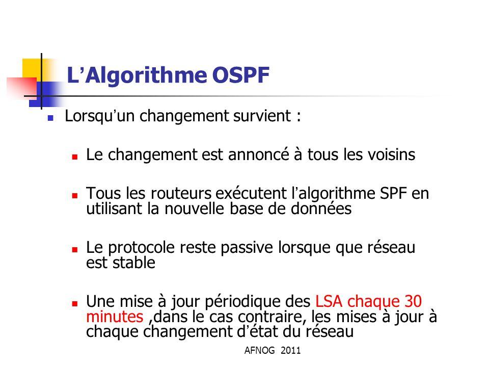 AFNOG 2011 L'Algorithme OSPF Lorsqu'un changement survient : Le changement est annoncé à tous les voisins Tous les routeurs exécutent l'algorithme SPF