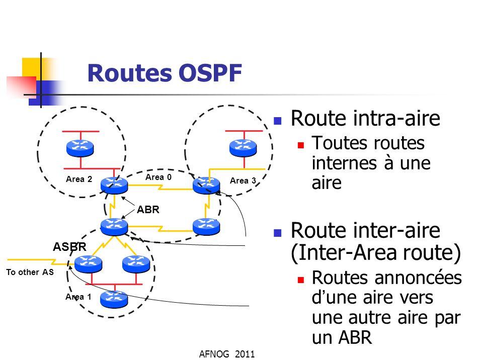 AFNOG 2011 Routes OSPF Route intra-aire Toutes routes internes à une aire Route inter-aire (Inter-Area route) Routes annoncées d'une aire vers une au