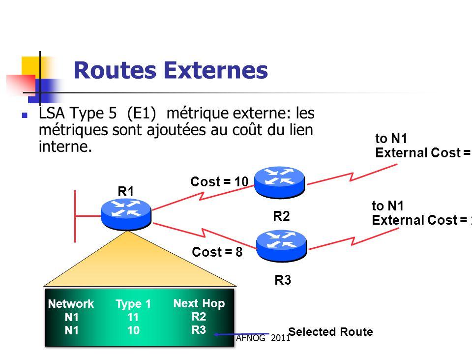 AFNOG 2011 Routes Externes LSA Type 5 (E1) métrique externe: les métriques sont ajoutées au coût du lien interne. Network N1 Type 1 11 10 Next Hop R2