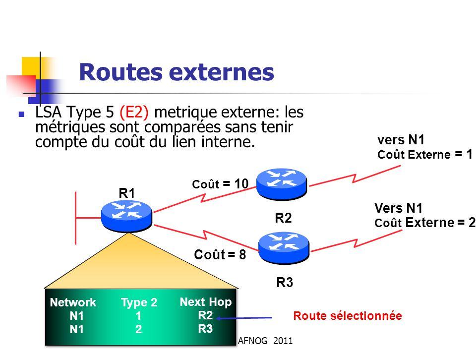 AFNOG 2011 Routes externes LSA Type 5 (E2) metrique externe: les métriques sont comparées sans tenir compte du coût du lien interne. Network N1 Type 2