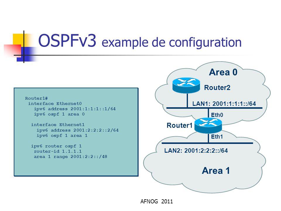 AFNOG 2011 OSPFv3 example de configuration LAN1: 2001:1:1:1::/64 LAN2: 2001:2:2:2::/64 Eth0 Eth1 Router1 Router1# interface Ethernet0 ipv6 address 200