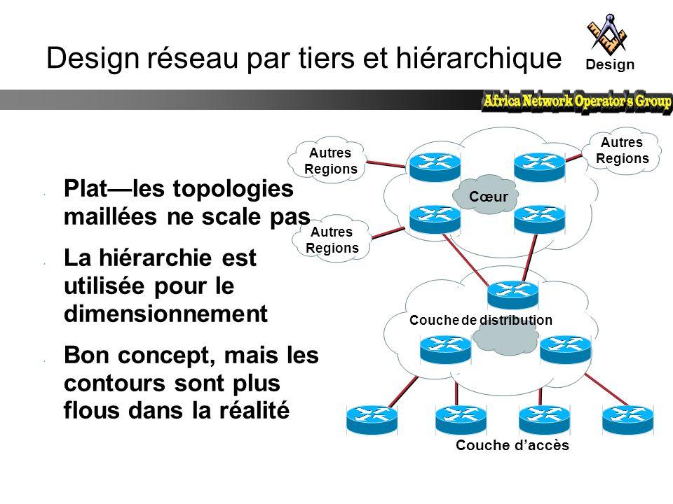 Couche d'accès Autres Regions Autres Regions Autres Regions Cœur Design réseau par tiers et hiérarchique Plat—les topologies maillées ne scale pas La