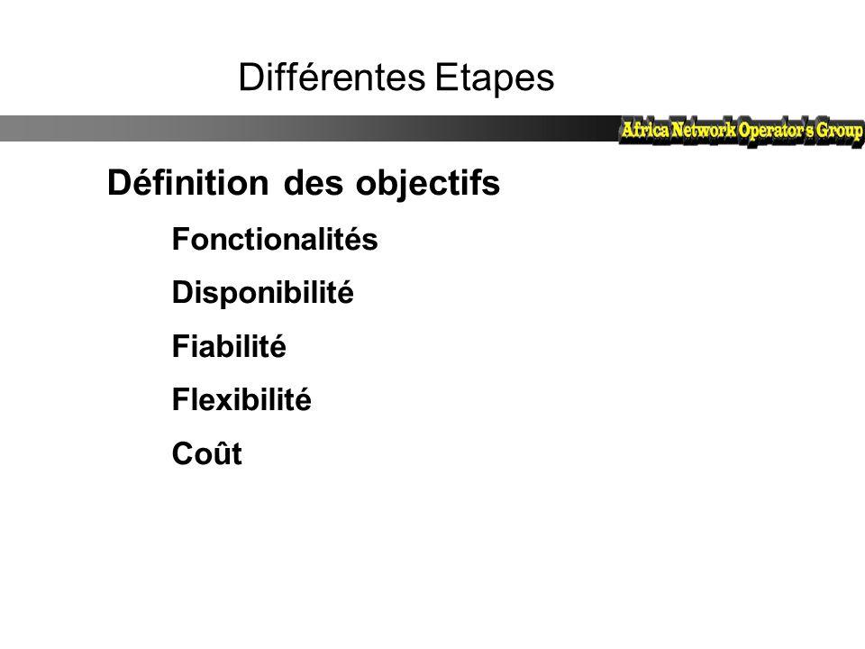 Différentes Etapes Définition des objectifs Fonctionalités Disponibilité Fiabilité Flexibilité Coût