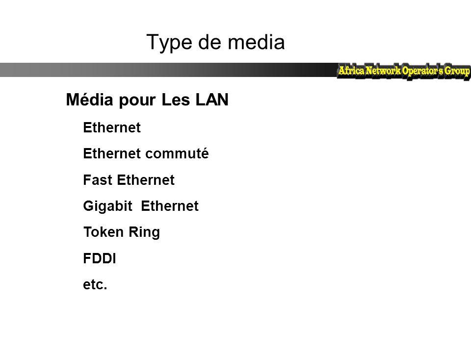 Type de media Média pour Les LAN Ethernet Ethernet commuté Fast Ethernet Gigabit Ethernet Token Ring FDDI etc.