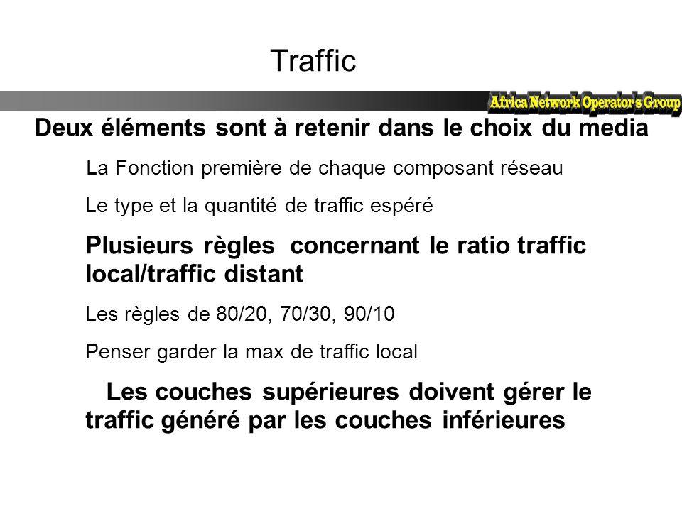 Traffic Deux éléments sont à retenir dans le choix du media La Fonction première de chaque composant réseau Le type et la quantité de traffic espéré P