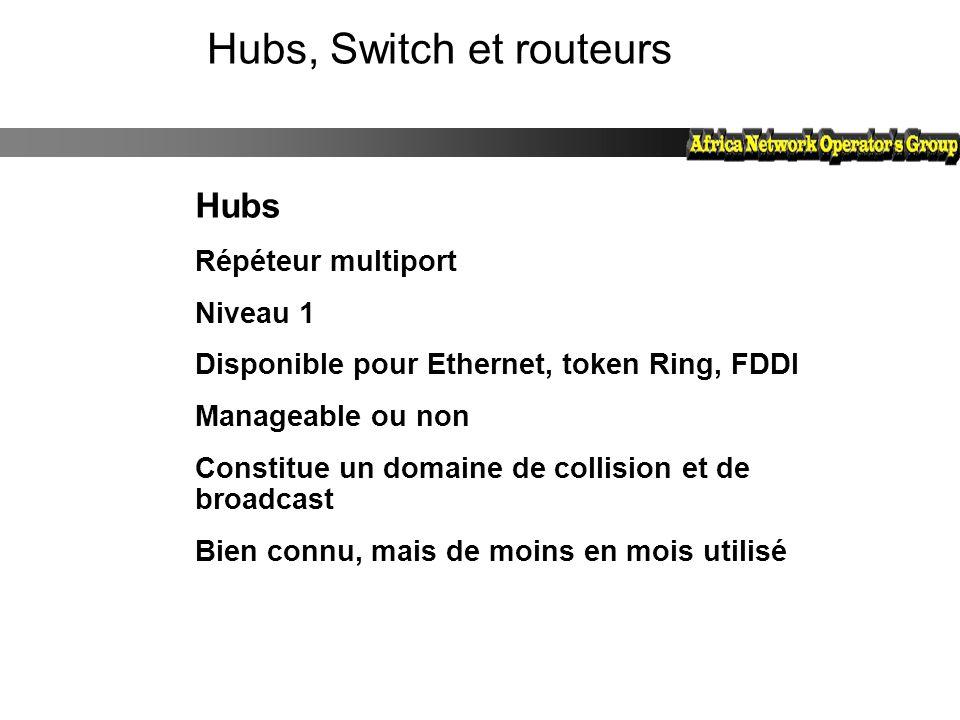 Hubs, Switch et routeurs Hubs Répéteur multiport Niveau 1 Disponible pour Ethernet, token Ring, FDDI Manageable ou non Constitue un domaine de collisi
