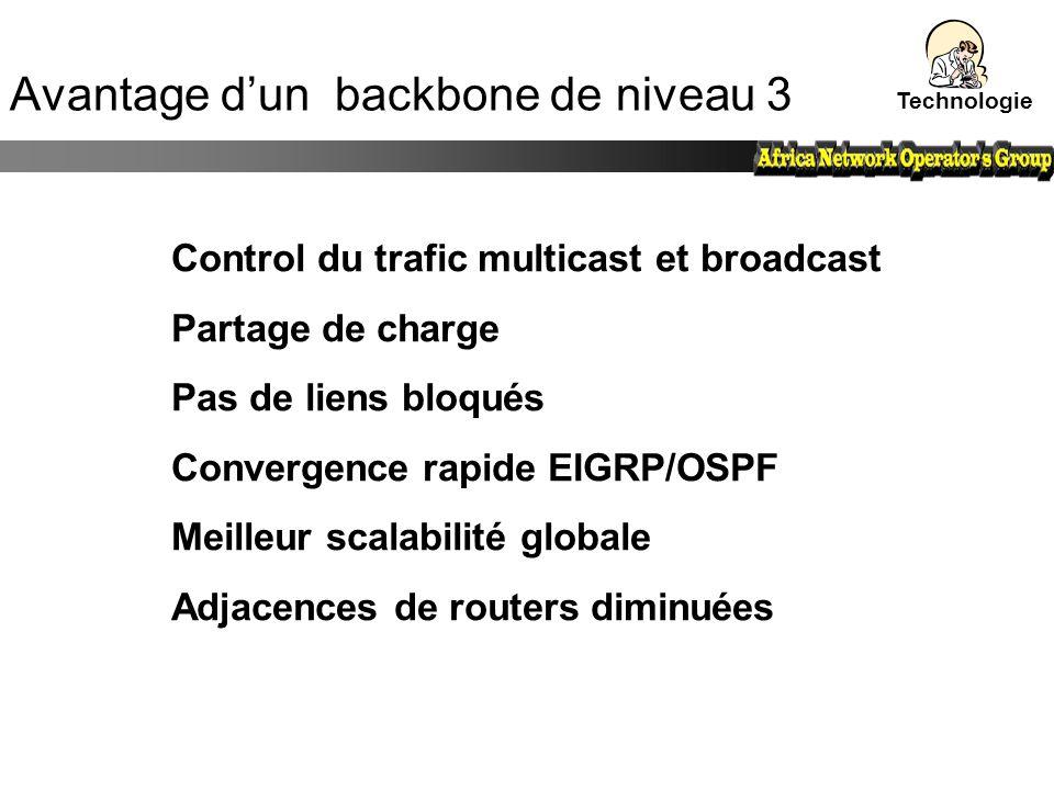 Avantage d'un backbone de niveau 3 Control du trafic multicast et broadcast Partage de charge Pas de liens bloqués Convergence rapide EIGRP/OSPF Meill