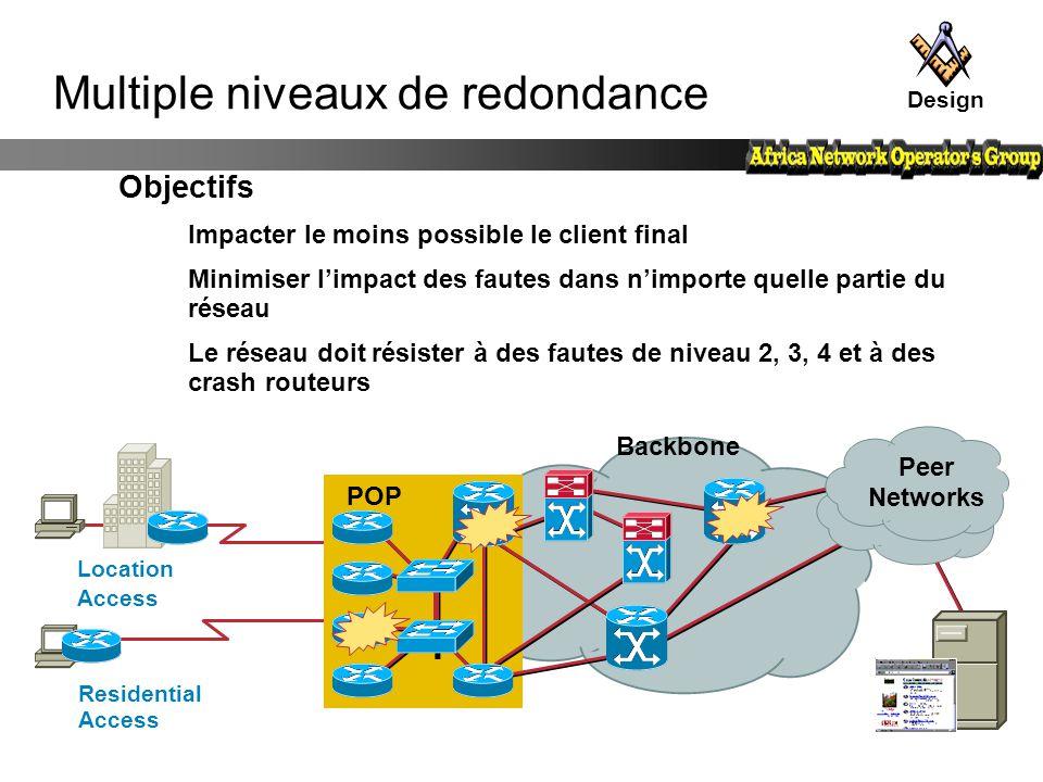 Multiple niveaux de redondance POP Backbone Peer Networks Residential Access Location Access Objectifs Impacter le moins possible le client final Mini