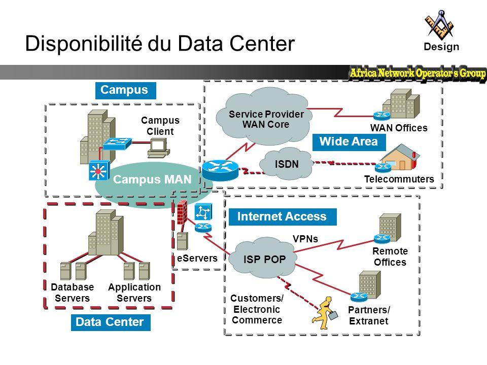 Internet Access Data Center Wide Area Campus Disponibilité du Data Center Telecommuters WAN Offices Application Servers Campus MAN Database Servers Pa