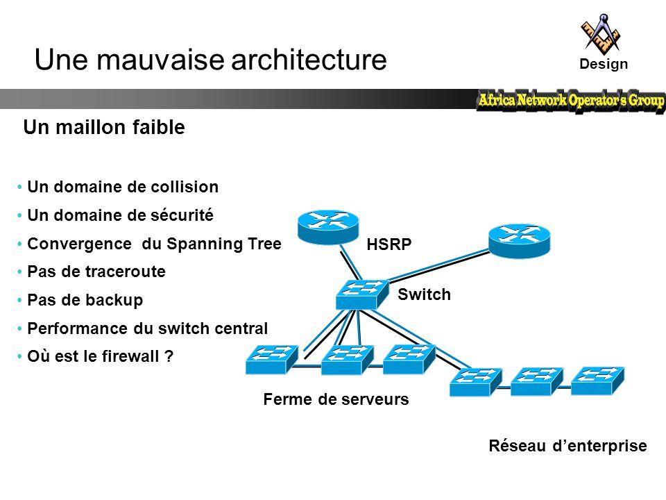 Un maillon faible Ferme de serveurs Réseau d'enterprise Une mauvaise architecture Un domaine de collision Un domaine de sécurité Convergence du Spanni