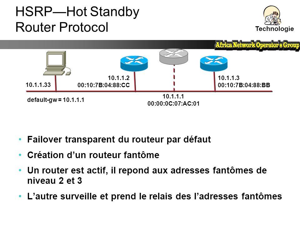 10.1.1.3 00:10:7B:04:88:BB 10.1.1.33 10.1.1.1 00:00:0C:07:AC:01 10.1.1.2 00:10:7B:04:88:CC default-gw = 10.1.1.1 HSRP—Hot Standby Router Protocol Fail