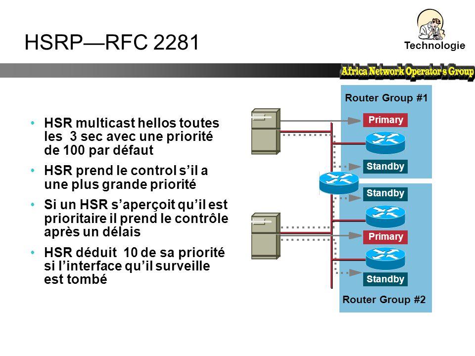 Router Group #1 Router Group #2 Standby Primary HSRP—RFC 2281 HSR multicast hellos toutes les 3 sec avec une priorité de 100 par défaut HSR prend le c