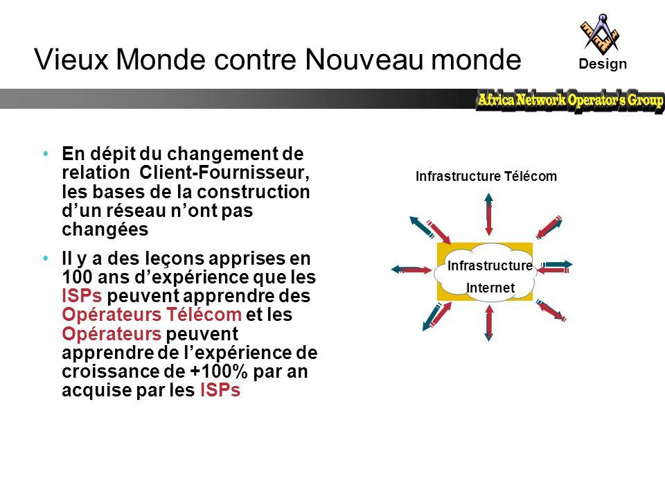 Type de media (2) Média pour Les WAN Modem Analogique RNIS (BRI et PRI) Les liaisons Spécialisées(LS) Frame Relay etc...