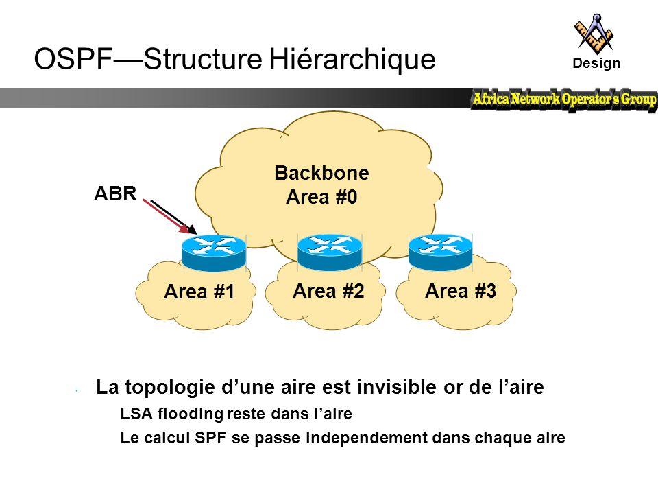 Backbone Area #0 Area #1 Area #2Area #3 ABR OSPF—Structure Hiérarchique La topologie d'une aire est invisible or de l'aire LSA flooding reste dans l'a