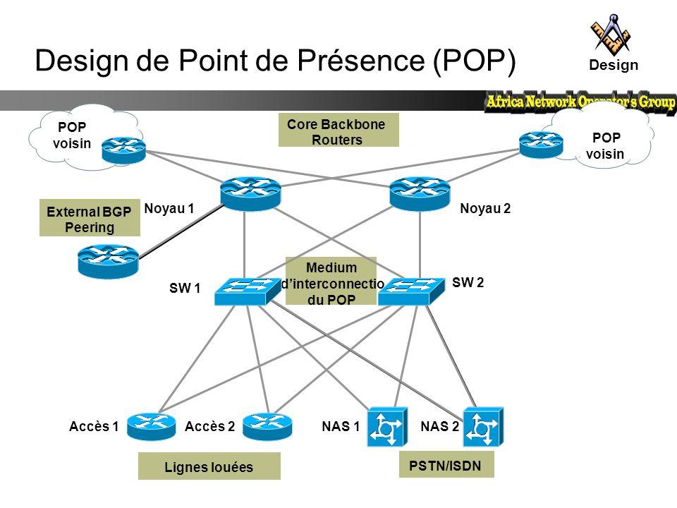 Design de Point de Présence (POP) Core Backbone Routers Medium d'interconnectio du POP POP voisin Lignes louées PSTN/ISDN Noyau 1 Noyau 2 SW 1 SW 2 Ac