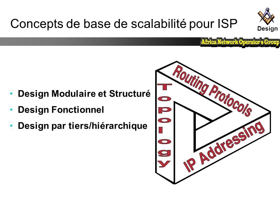 Se connecter à Internet Router vers Internet n'est pas significativement différent de router vers un autre WAN S'assurer de la diversité des circuits Utiliser HSRP et «track interface » pour les liens redondants Optimiser le routage avec du partage de charge Design