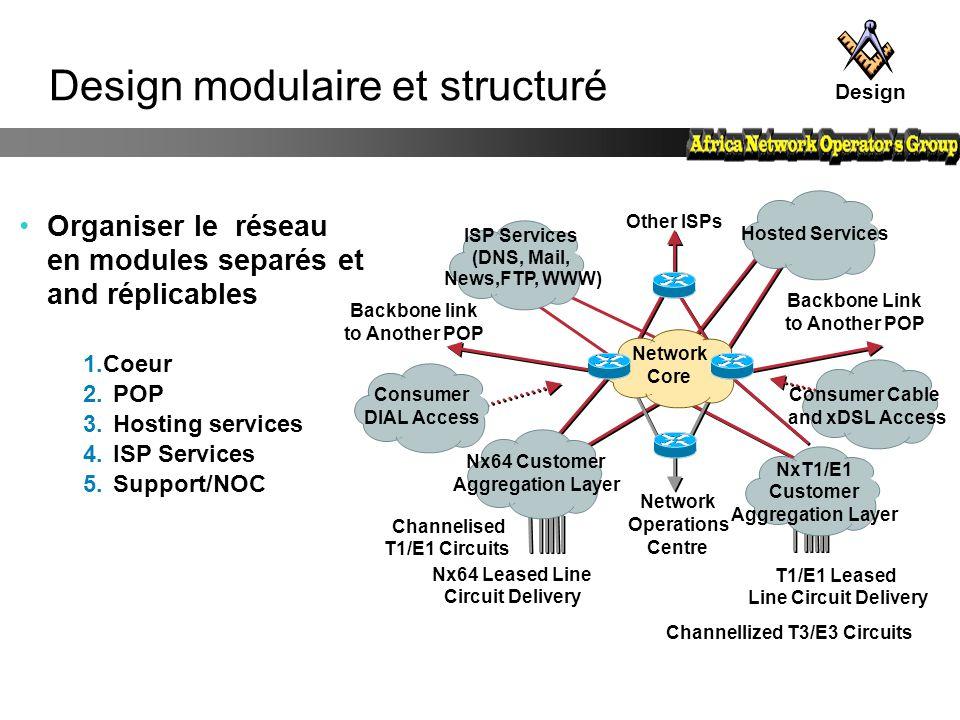 Design modulaire et structuré Organiser le réseau en modules separés et and réplicables 1.Coeur 2.POP 3.Hosting services 4.ISP Services 5.Support/NOC
