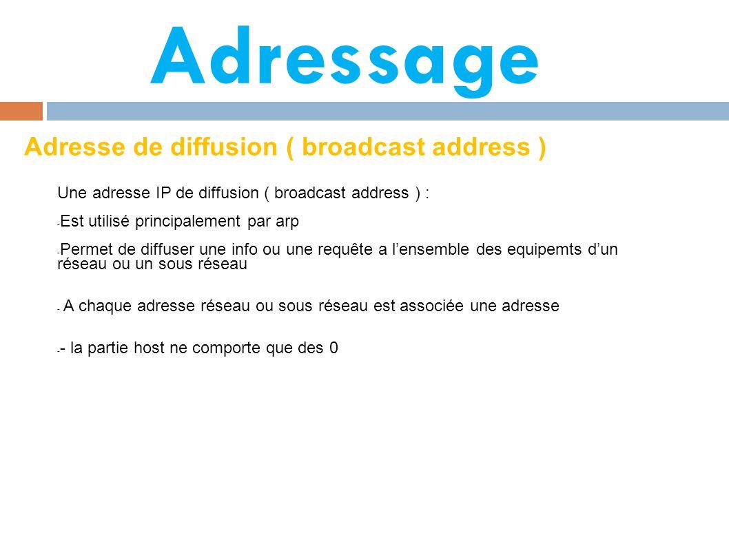 Adressage Adresse de diffusion ( broadcast address ) Une adresse IP de diffusion ( broadcast address ) : - Est utilisé principalement par arp - Permet de diffuser une info ou une requête a l'ensemble des equipemts d'un réseau ou un sous réseau - A chaque adresse réseau ou sous réseau est associée une adresse - - la partie host ne comporte que des 0