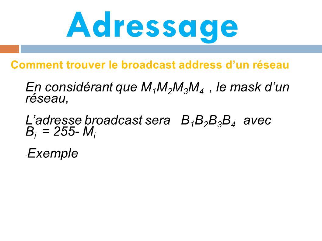 Adressage Comment trouver le broadcast address d'un réseau En considérant que M 1 M 2 M 3 M 4, le mask d'un réseau, L'adresse broadcast sera B 1 B 2 B 3 B 4 avec B i = 255- M i - Exemple