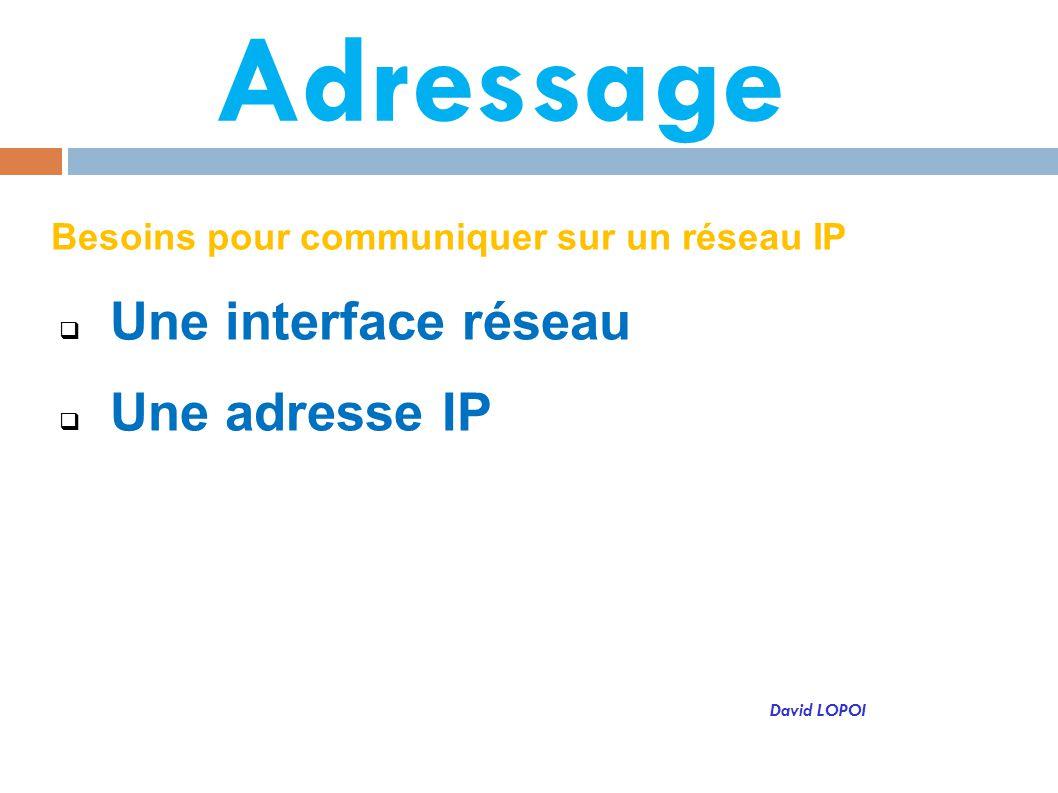 David LOPOI  Une interface réseau  Une adresse IP Besoins pour communiquer sur un réseau IP Adressage