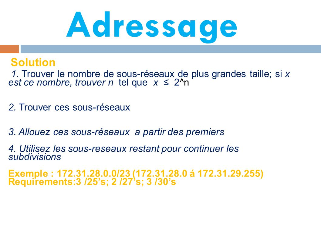 Adressage Solution 1.