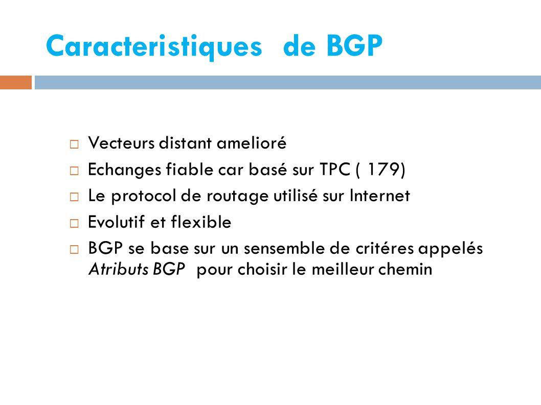 Caracteristiques de BGP  Vecteurs distant amelioré  Echanges fiable car basé sur TPC ( 179)  Le protocol de routage utilisé sur Internet  Evolutif et flexible  BGP se base sur un sensemble de critéres appelés Atributs BGP pour choisir le meilleur chemin