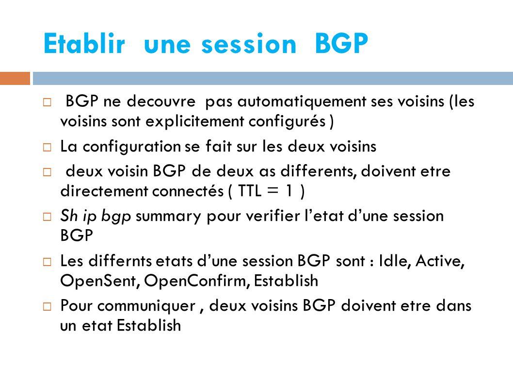 Etablir une session BGP  BGP ne decouvre pas automatiquement ses voisins (les voisins sont explicitement configurés )  La configuration se fait sur les deux voisins  deux voisin BGP de deux as differents, doivent etre directement connectés ( TTL = 1 )  Sh ip bgp summary pour verifier l'etat d'une session BGP  Les differnts etats d'une session BGP sont : Idle, Active, OpenSent, OpenConfirm, Establish  Pour communiquer, deux voisins BGP doivent etre dans un etat Establish