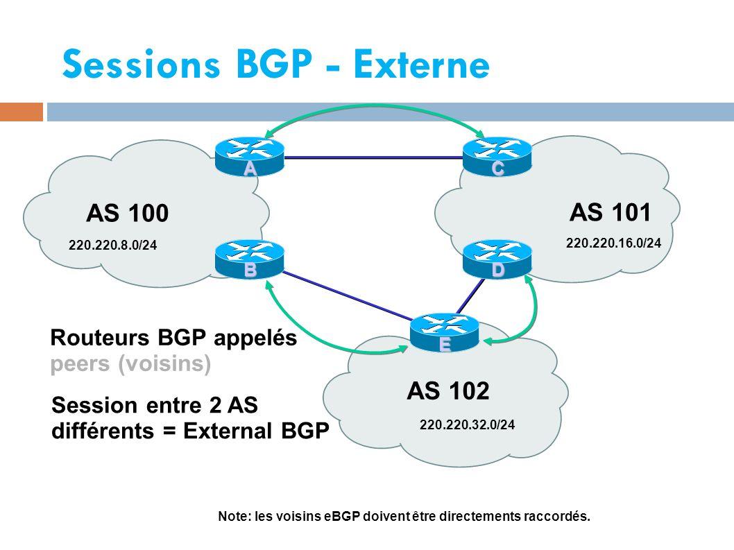AS 100 AS 101 AS 102 AC Routeurs BGP appelés peers (voisins) Sessions BGP - Externe Session entre 2 AS différents = External BGP Note: les voisins eBGP doivent être directements raccordés.