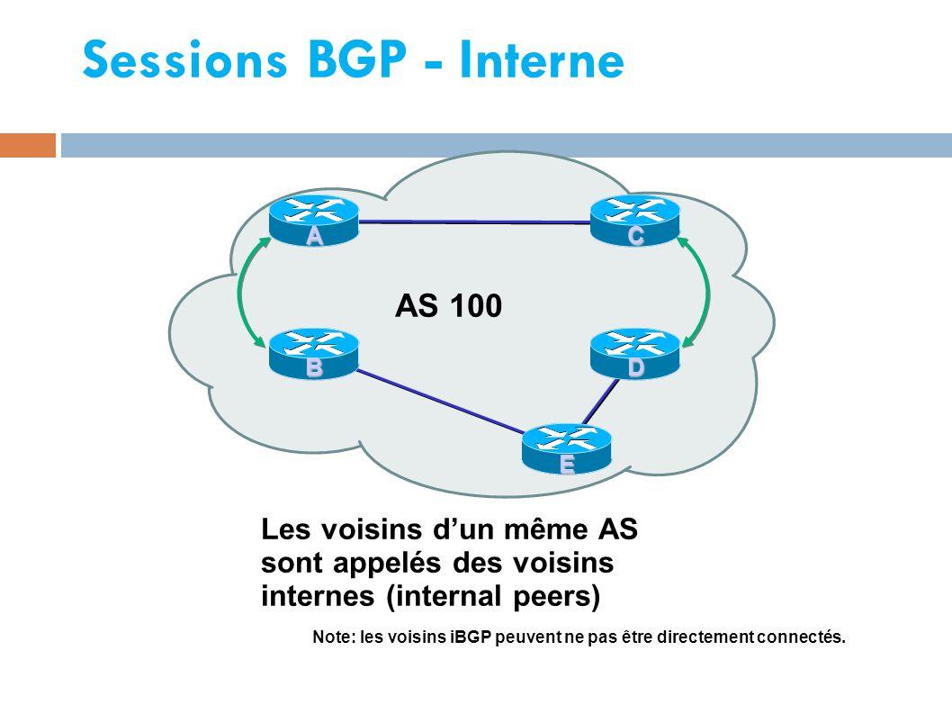 AS 100 AC Sessions BGP - Interne Les voisins d'un même AS sont appelés des voisins internes (internal peers) E BD Note: les voisins iBGP peuvent ne pas être directement connectés.