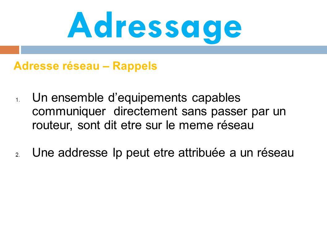 Adressage Adresse réseau – Rappels 1.