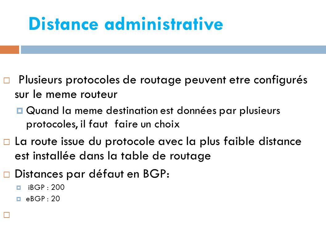 Distance administrative  Plusieurs protocoles de routage peuvent etre configurés sur le meme routeur  Quand la meme destination est données par plusieurs protocoles, il faut faire un choix  La route issue du protocole avec la plus faible distance est installée dans la table de routage  Distances par défaut en BGP:  iBGP : 200  eBGP : 20 
