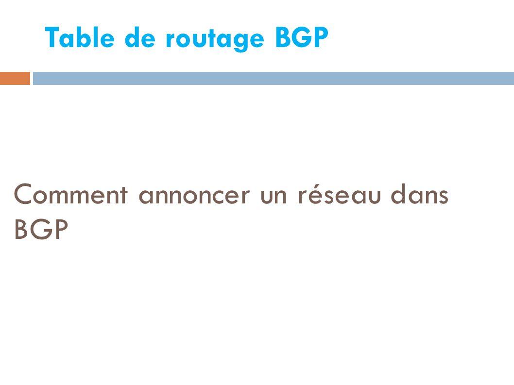 Comment annoncer un réseau dans BGP Table de routage BGP