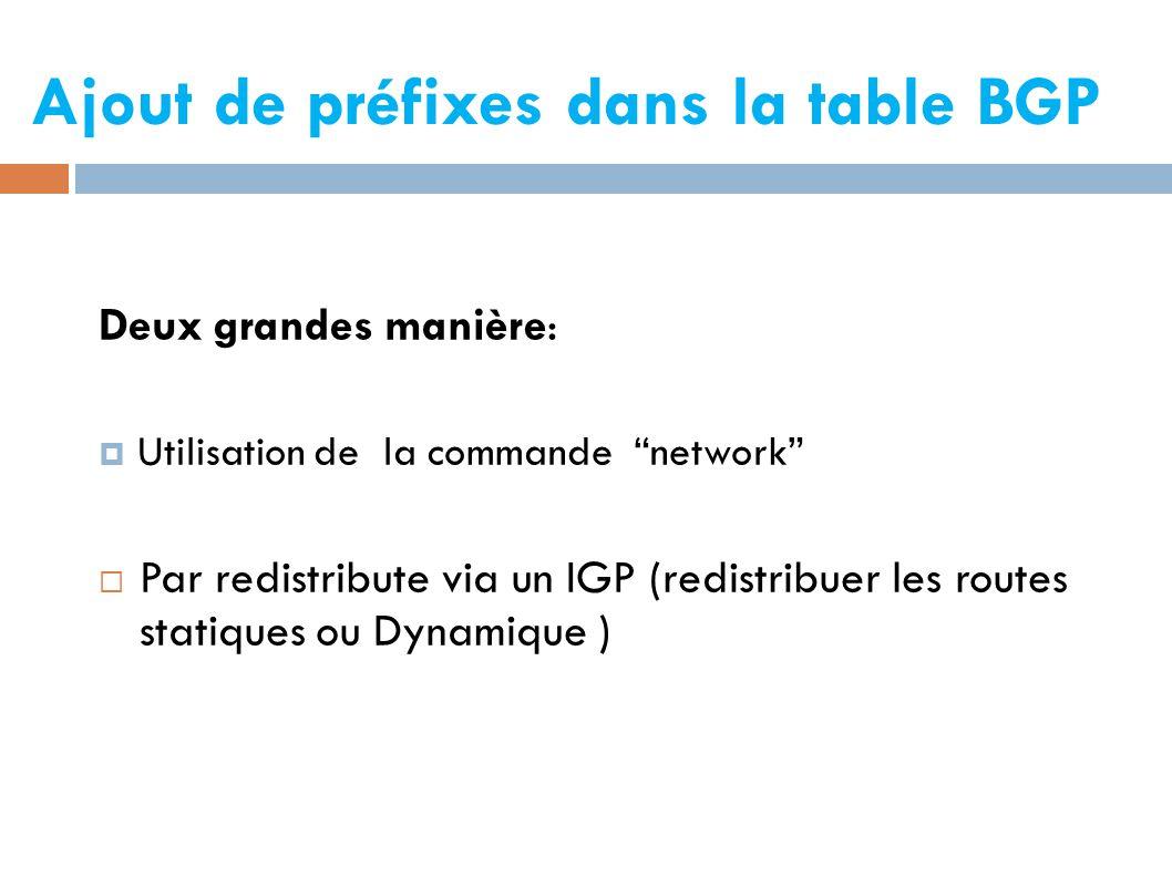 Ajout de préfixes dans la table BGP Deux grandes manière:  Utilisation de la commande network  Par redistribute via un IGP (redistribuer les routes statiques ou Dynamique ) 