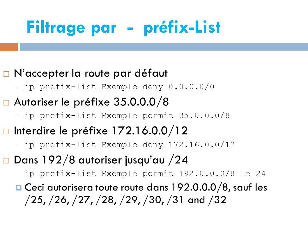  N'accepter la route par défaut – ip prefix-list Exemple deny 0.0.0.0/0  Autoriser le préfixe 35.0.0.0/8 – ip prefix-list Exemple permit 35.0.0.0/8  Interdire le préfixe 172.16.0.0/12 – ip prefix-list Exemple deny 172.16.0.0/12  Dans 192/8 autoriser jusqu'au /24 – ip prefix-list Exemple permit 192.0.0.0/8 le 24  Ceci autorisera toute route dans 192.0.0.0/8, sauf les /25, /26, /27, /28, /29, /30, /31 and /32 Filtrage par - préfix-List