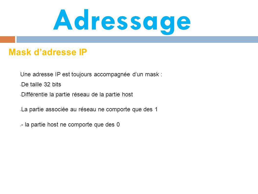 Adressage Mask d'adresse IP Une adresse IP est toujours accompagnée d'un mask : - De taille 32 bits - Différentie la partie réseau de la partie host - La partie associée au réseau ne comporte que des 1 - - la partie host ne comporte que des 0