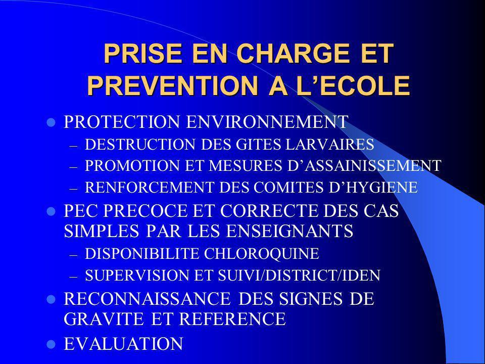PRISE EN CHARGE ET PREVENTION A L'ECOLE PROTECTION ENVIRONNEMENT – DESTRUCTION DES GITES LARVAIRES – PROMOTION ET MESURES D'ASSAINISSEMENT – RENFORCEMENT DES COMITES D'HYGIENE PEC PRECOCE ET CORRECTE DES CAS SIMPLES PAR LES ENSEIGNANTS – DISPONIBILITE CHLOROQUINE – SUPERVISION ET SUIVI/DISTRICT/IDEN RECONNAISSANCE DES SIGNES DE GRAVITE ET REFERENCE EVALUATION